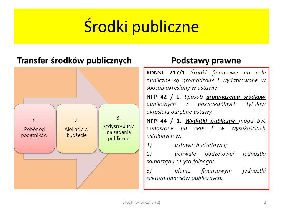 Środki publiczne Podział wg doktryny PaństwoweSamorządowe KrajoweZagraniczne ZasadniczeUboczne DefinitywneZwrotne OdpłatneNieodpłatne ZwyczajneNadzwyczajne StałeSporadyczne PublicznoprawnePrywatno- gospodarcze Podział wg ustawy Środki publiczne A: Dochody publiczne B: Środki europejskie C: Przychody budżetowe D: Przychody JSFP Środki publiczne (2)3