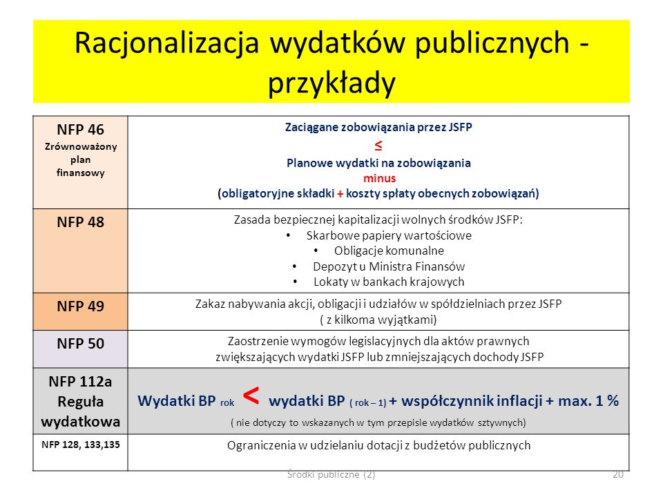 Racjonalizacja wydatków publicznych - przykłady NFP 46 Zrównoważony plan finansowy Zaciągane zobowiązania przez JSFP Planowe wydatki na zobowiązania m