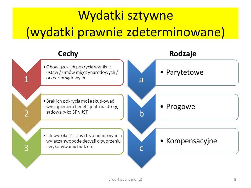 Wydatki sztywne (wydatki prawnie zdeterminowane) Cechy 1 Obowiązek ich pokrycia wynika z ustaw / umów międzynarodowych / orzeczeń sądowych 2 Brak ich