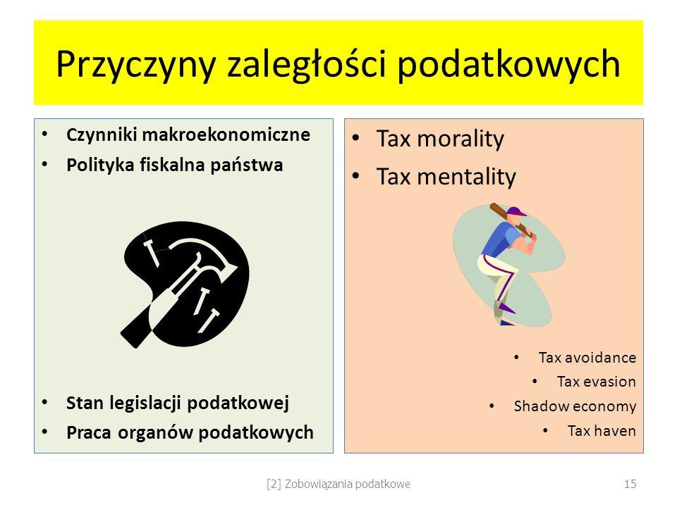 Przyczyny zaległości podatkowych Czynniki makroekonomiczne Polityka fiskalna państwa Stan legislacji podatkowej Praca organów podatkowych Tax morality