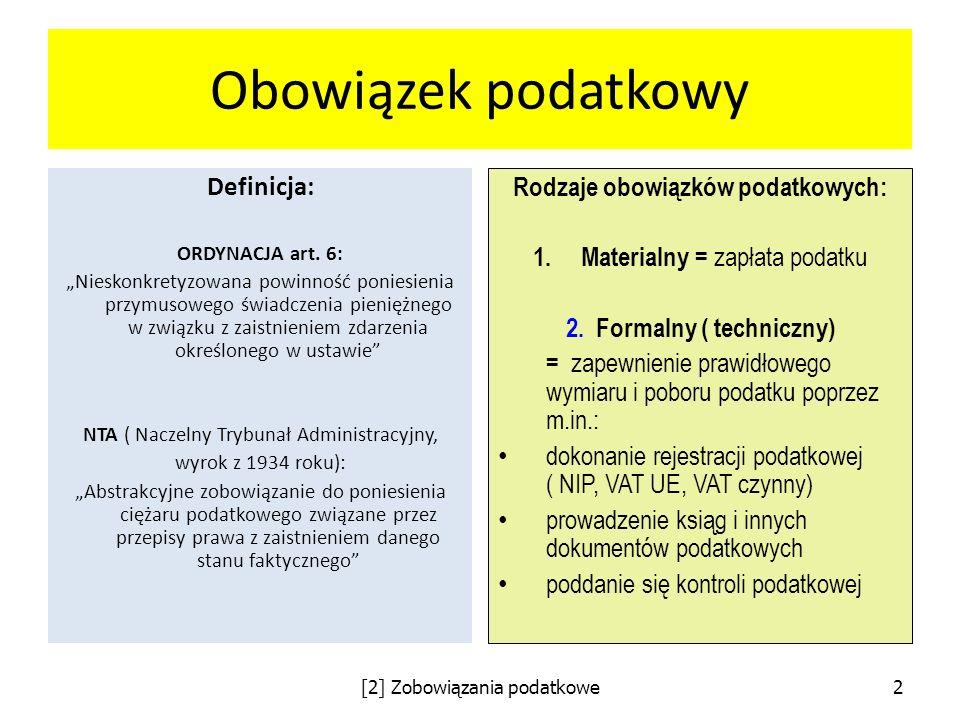 Skala zaległości podatkowych w Polsce ( podatki państwowe) – stan na 31.12.2012 r.