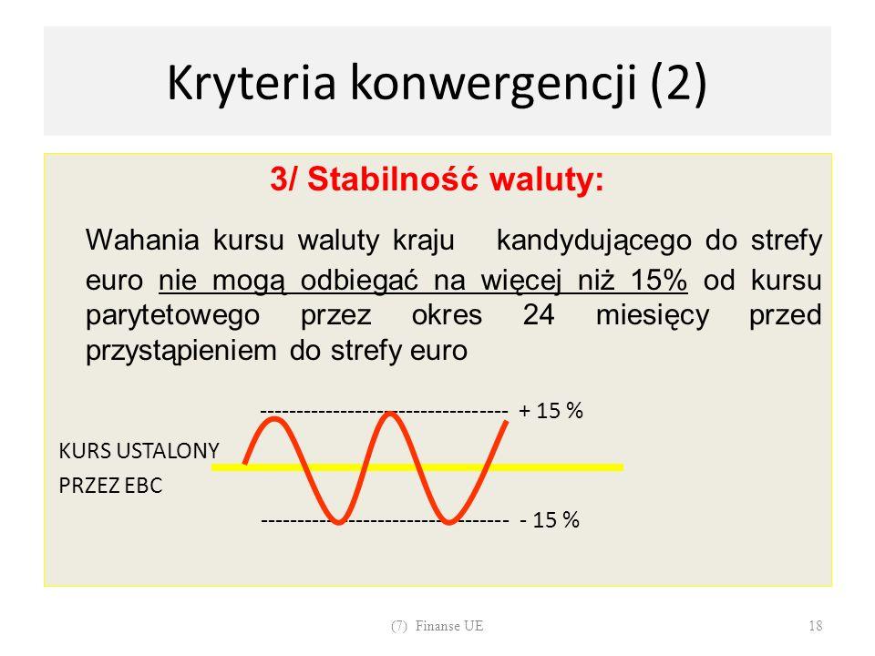 Kryteria konwergencji (2) 3/ Stabilność waluty: Wahania kursu waluty kraju kandydującego do strefy euro nie mogą odbiegać na więcej niż 15% od kursu p