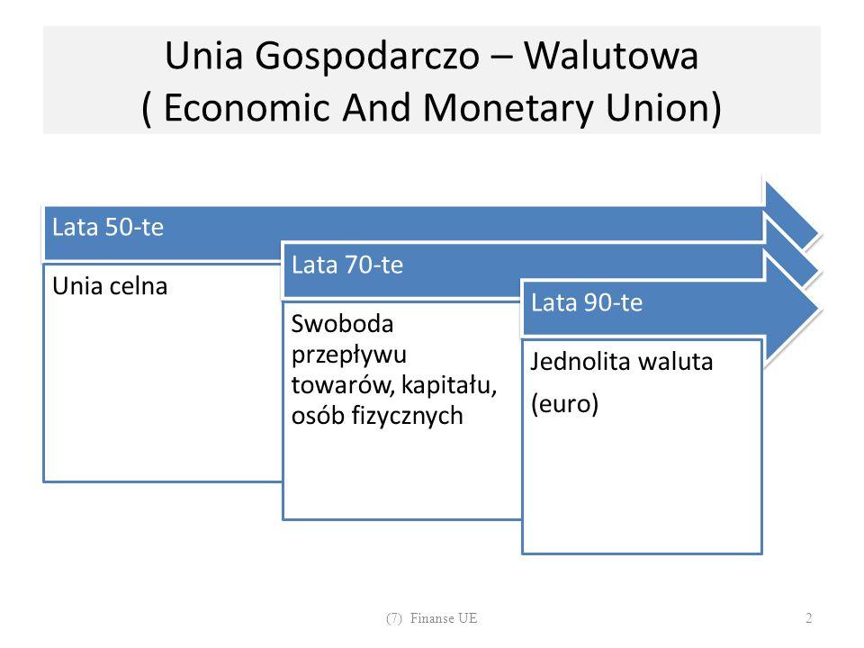 Unia Gospodarczo – Walutowa ( Economic And Monetary Union) Lata 50-te Unia celna Lata 70-te Swoboda przepływu towarów, kapitału, osób fizycznych Lata