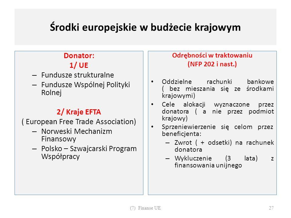 Środki europejskie w budżecie krajowym Donator: 1/ UE – Fundusze strukturalne – Fundusze Wspólnej Polityki Rolnej 2/ Kraje EFTA ( European Free Trade