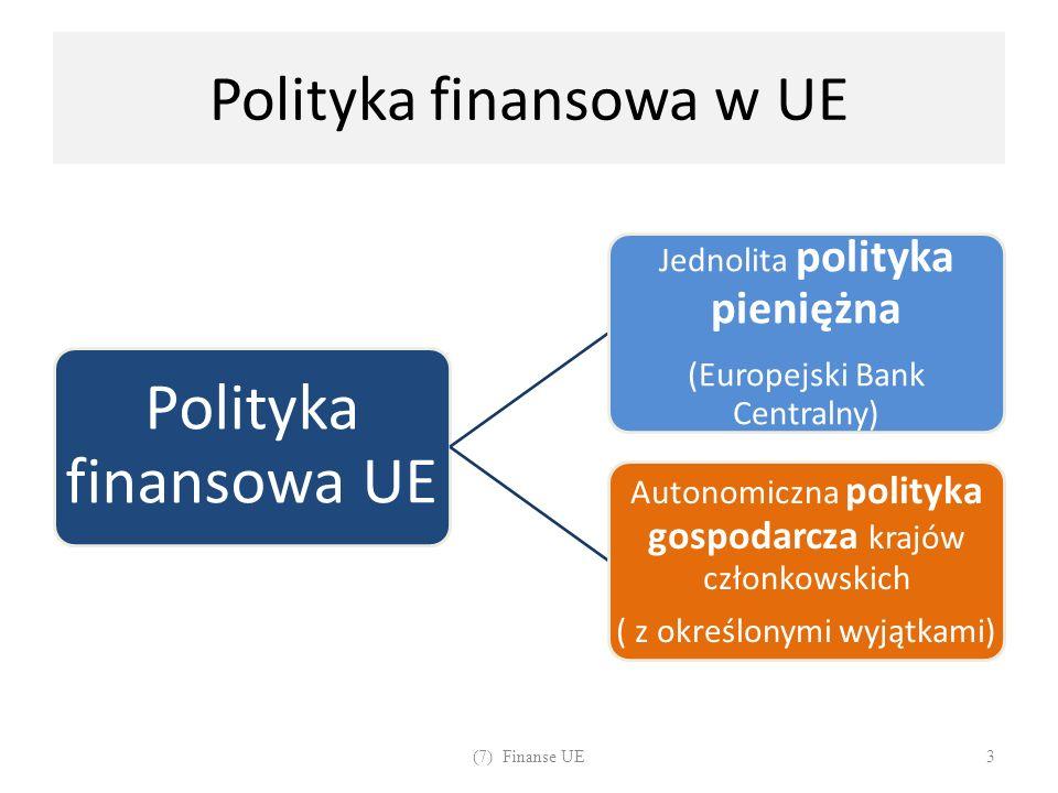Polityka finansowa w UE Polityka finansowa UE Jednolita polityka pieniężna (Europejski Bank Centralny) Autonomiczna polityka gospodarcza krajów członk