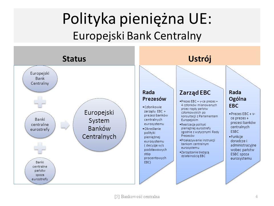 Polityka pieniężna UE: Europejski Bank Centralny Status Europejski Bank Centralny Banki centralne eurostrefy Banki centralne państw spoza eurostrefy E