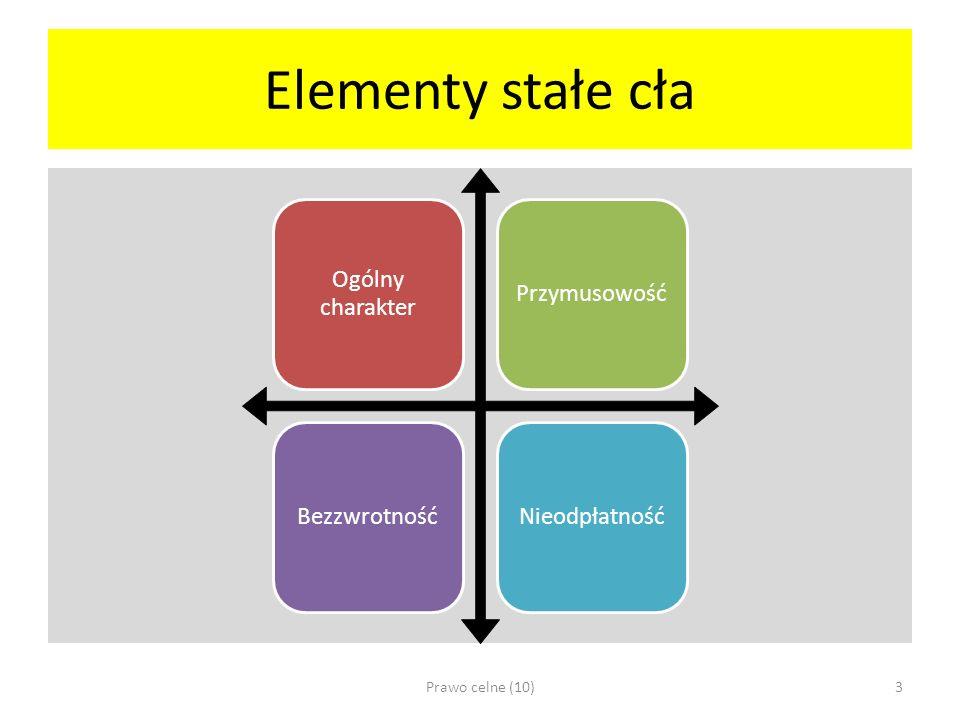 Elementy stałe cła Ogólny charakter PrzymusowośćBezzwrotnośćNieodpłatność Prawo celne (10)3