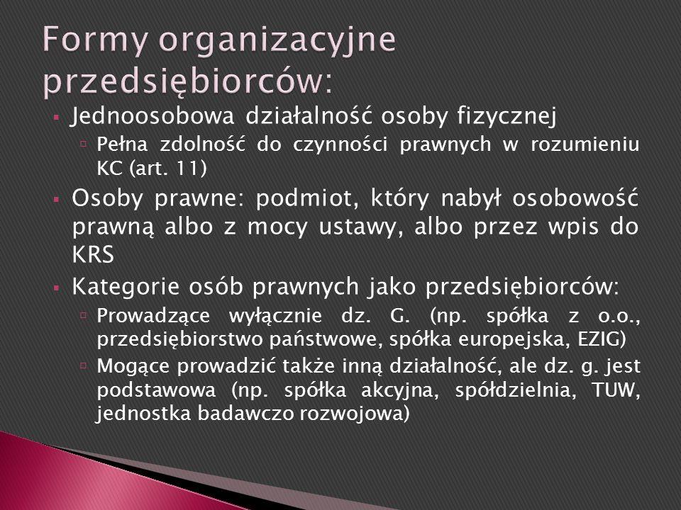 Podmiot prowadzący działalność gospodarczą w Polsce Definicja przedsiębiorcy zawarta w USDG jest jedynie na użytek ustawy Przedsiębiorcą w rozumieniu