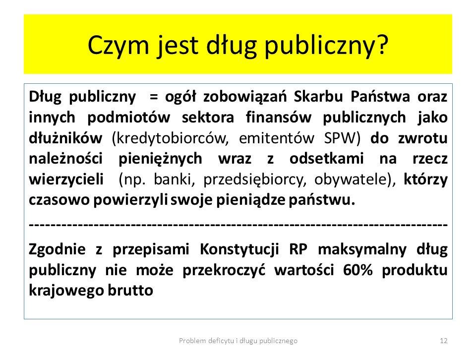 Czym jest dług publiczny? Dług publiczny = ogół zobowiązań Skarbu Państwa oraz innych podmiotów sektora finansów publicznych jako dłużników (kredytobi
