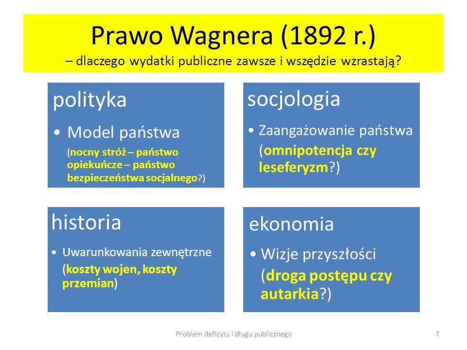 Prawo Wagnera (1892 r.) – dlaczego wydatki publiczne zawsze i wszędzie wzrastają? polityka Model państwa ( nocny stróż – państwo opiekuńcze – państwo