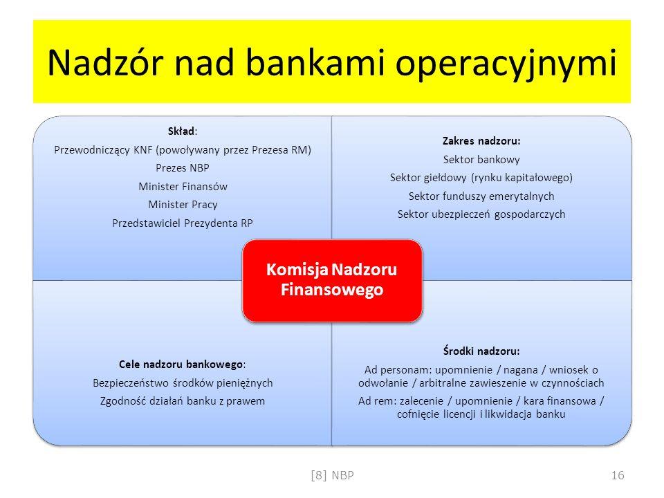Nadzór nad bankami operacyjnymi Skład: Przewodniczący KNF (powoływany przez Prezesa RM) Prezes NBP Minister Finansów Minister Pracy Przedstawiciel Pre