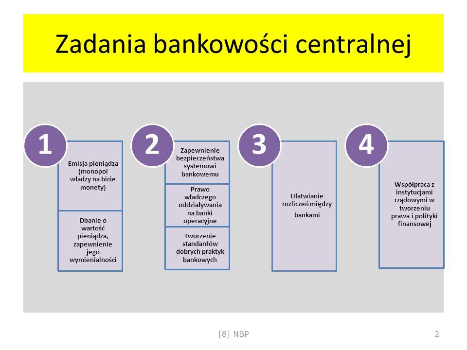 Zadania bankowości centralnej Emisja pieniądza (monopol władzy na bicie monety) Dbanie o wartość pieniądza, zapewnienie jego wymienialności 1 Zapewnienie bezpieczeństwa systemowi bankowemu Prawo władczego oddziaływania na banki operacyjne Tworzenie standardów dobrych praktyk bankowych 2 Ułatwianie rozliczeń między bankami 3 Współpraca z instytucjami rządowymi w tworzeniu prawa i polityki finansowej 4 [8] NBP2