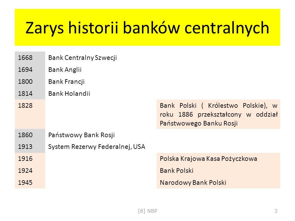Zarys historii banków centralnych 1668Bank Centralny Szwecji 1694Bank Anglii 1800Bank Francji 1814Bank Holandii 1828Bank Polski ( Królestwo Polskie),