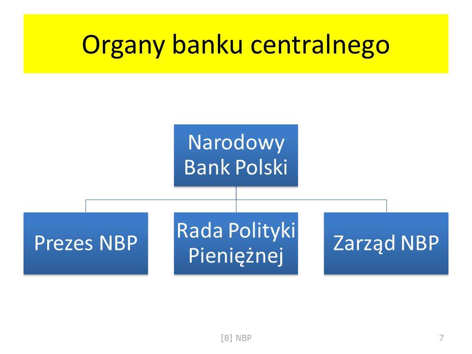 Organy banku centralnego Narodowy Bank Polski Prezes NBP Rada Polityki Pieniężnej Zarząd NBP [8] NBP7