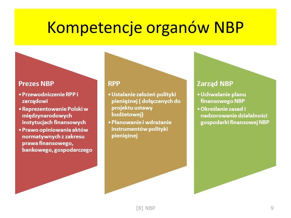 Kompetencje organów NBP Prezes NBP Przewodniczenie RPP i zarządowi Reprezentowanie Polski w międzynarodowych instytucjach finansowych Prawo opiniowania aktów normatywnych z zakresu prawa finansowego, bankowego, gospodarczego RPP Ustalanie założeń polityki pieniężnej ( dołączanych do projektu ustawy budżetowej) Planowanie i wdrażanie instrumentów polityki pieniężnej Zarząd NBP Uchwalanie planu finansowego NBP Określanie zasad i nadzorowanie działalności gospodarki finansowej NBP [8] NBP9