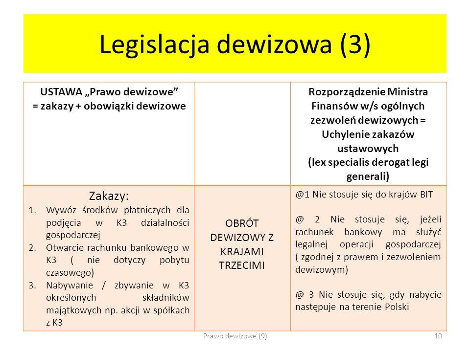 Legislacja dewizowa (3) USTAWA Prawo dewizowe = zakazy + obowiązki dewizowe Rozporządzenie Ministra Finansów w/s ogólnych zezwoleń dewizowych = Uchyle