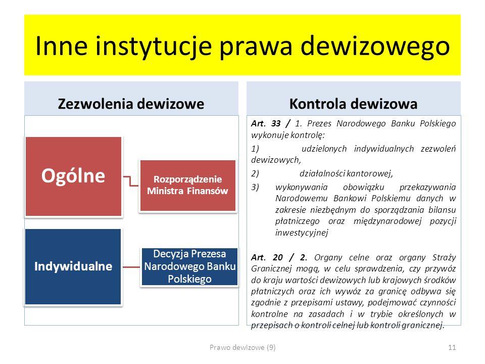 Inne instytucje prawa dewizowego Zezwolenia dewizowe Ogólne Rozporządzenie Ministra Finansów Indywidualne Decyzja Prezesa Narodowego Banku Polskiego K