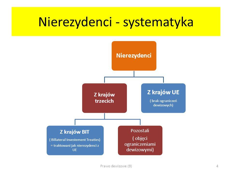 Nierezydenci - systematyka Nierezydenci Z krajów trzecich Z krajów BIT ( Billateral Investement Treaties) = traktowani jak nierezydenci z UE Pozostali