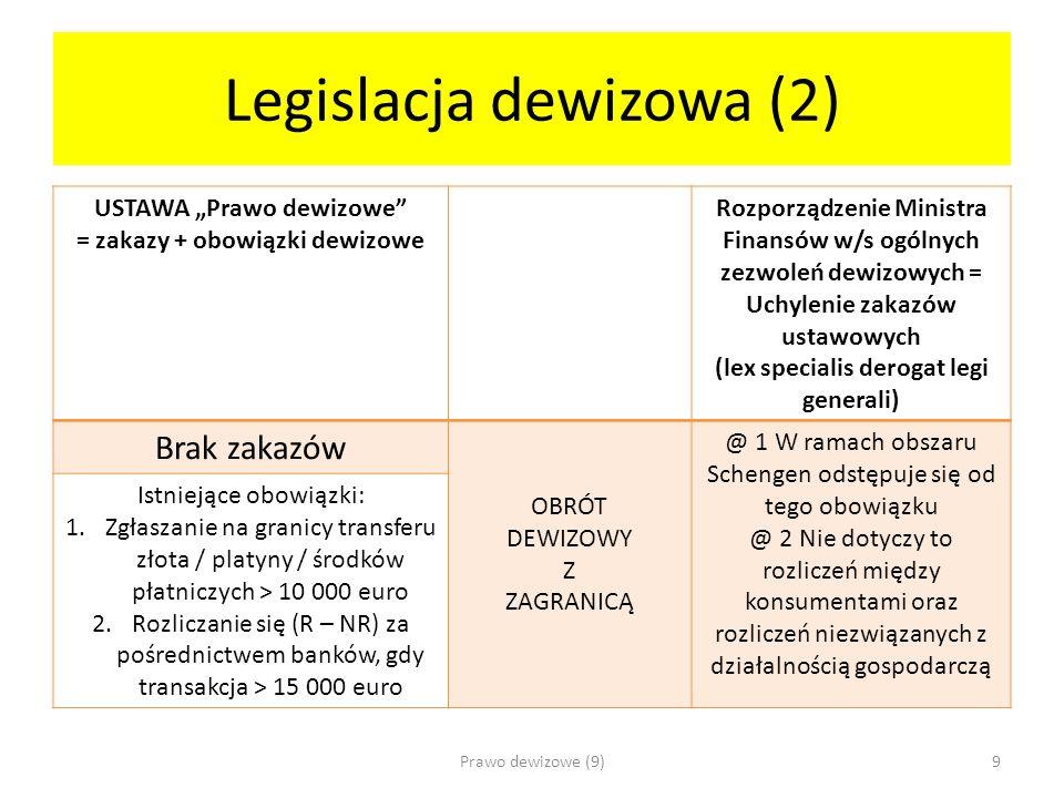 Legislacja dewizowa (2) USTAWA Prawo dewizowe = zakazy + obowiązki dewizowe Rozporządzenie Ministra Finansów w/s ogólnych zezwoleń dewizowych = Uchyle