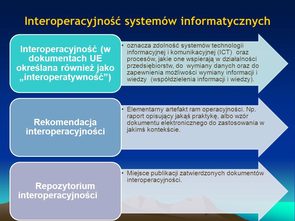 Interoperacyjność systemów informatycznych Ramy interoperacyjności Przez ramy interoperacyjności rozumie się: a) regulacje prawne b) specyfikacje – opisy danych, c) dobre praktyki – sprawdzone sposoby postępowania w określonych sytuacjach, d) normy, e) wzorce projektowe, f) wzory dokumentów oraz innego rodzaju używane definicje wspierające interoperacyjność publicznych systemów informatycznych.