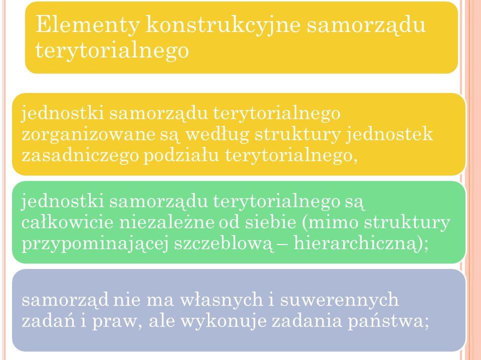 Elementy konstrukcyjne samorządu terytorialnego jednostki samorządu terytorialnego zorganizowane są według struktury jednostek zasadniczego podziału t
