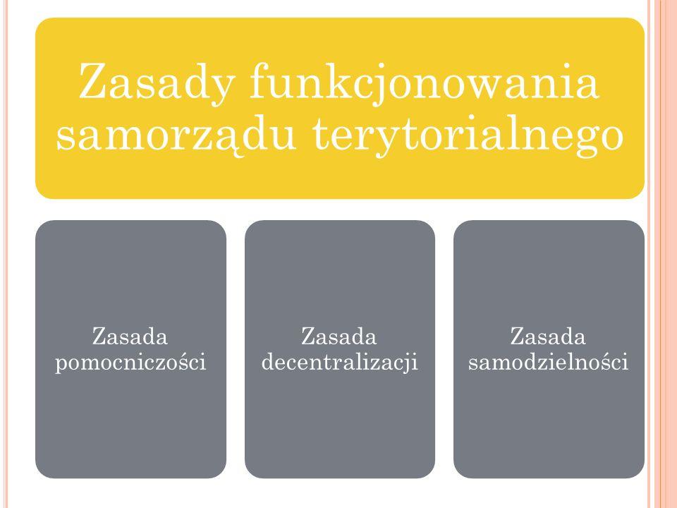 Zasady funkcjonowania samorządu terytorialnego Zasada pomocniczości Zasada decentralizacji Zasada samodzielności