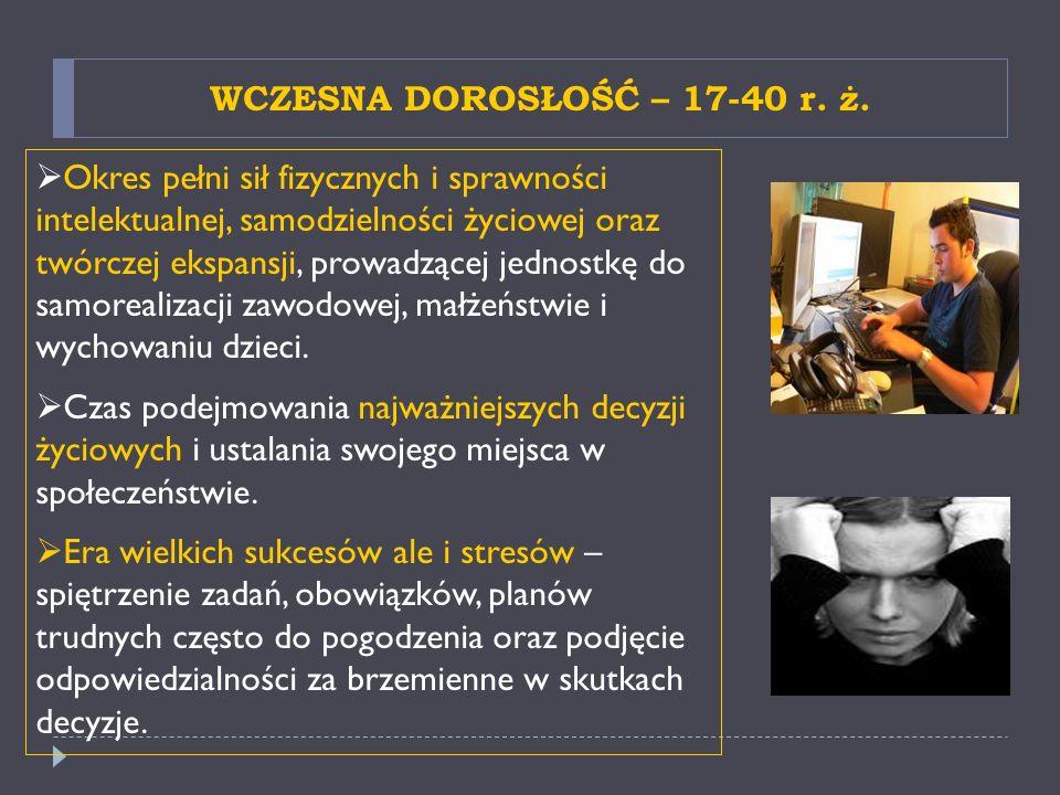 WCZESNA DOROSŁOŚĆ – 17-40 r.ż.