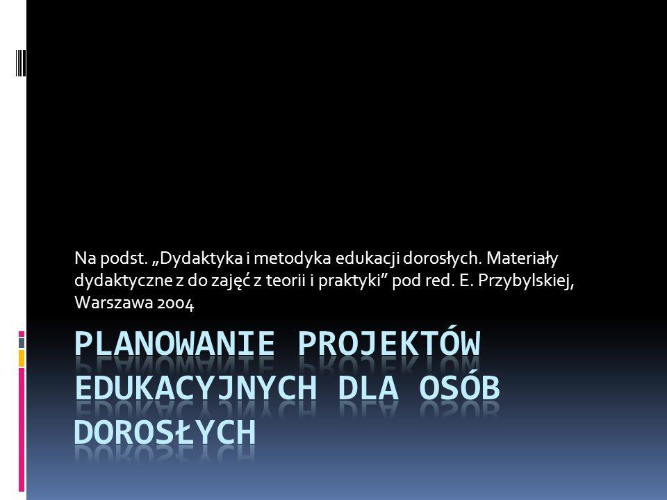 Na podst. Dydaktyka i metodyka edukacji dorosłych. Materiały dydaktyczne z do zajęć z teorii i praktyki pod red. E. Przybylskiej, Warszawa 2004