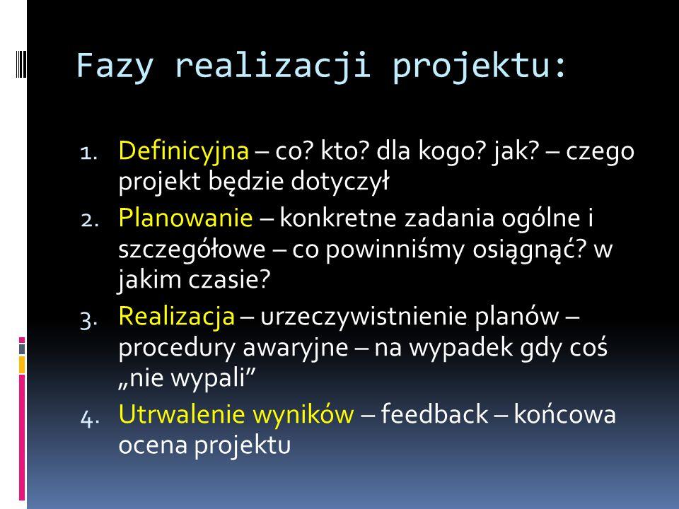 Fazy realizacji projektu: 1. Definicyjna – co? kto? dla kogo? jak? – czego projekt będzie dotyczył 2. Planowanie – konkretne zadania ogólne i szczegół