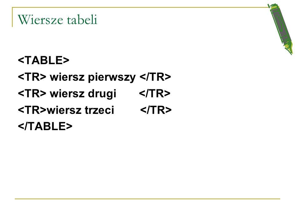 Tabele Tabela zawarta jest pomiędzy służy do graficznego przedstawiania wyników lub do porządkowania obiektów na stronie WWW (grafika)