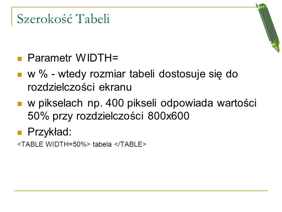 Obramowanie tabeli Parametr BORDER=n - obramowanie zewnętrzne tabeli Parametr CELLSPACING=n - obramowanie komórek tabeli od wewnątrz Parametr CELLPADD