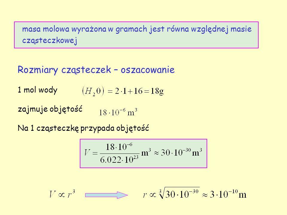 masa molowa wyrażona w gramach jest równa względnej masie cząsteczkowej Rozmiary cząsteczek – oszacowanie 1 mol wody zajmuje objętość Na 1 cząsteczkę
