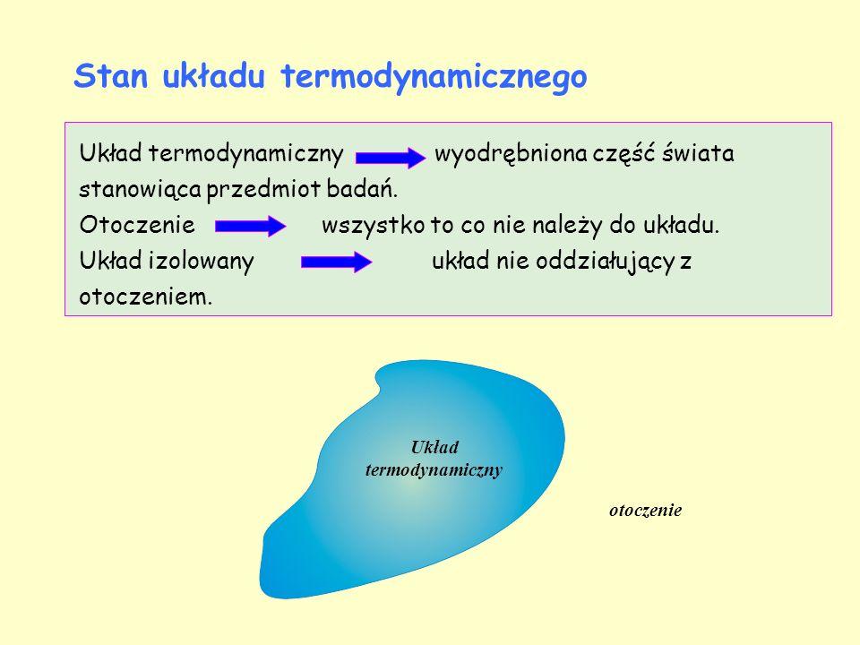 Stan układu termodynamicznego Układ termodynamiczny wyodrębniona część świata stanowiąca przedmiot badań. Otoczenie wszystko to co nie należy do układ