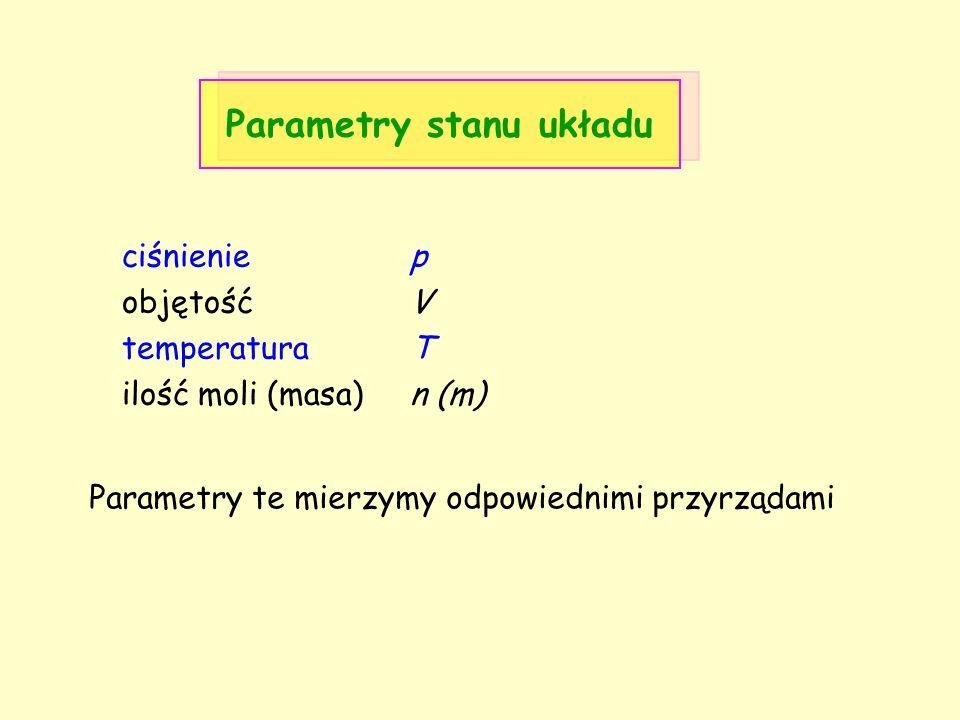 Parametry stanu układu ciśnienie p objętośćV temperaturaT ilość moli (masa)n (m) Parametry te mierzymy odpowiednimi przyrządami