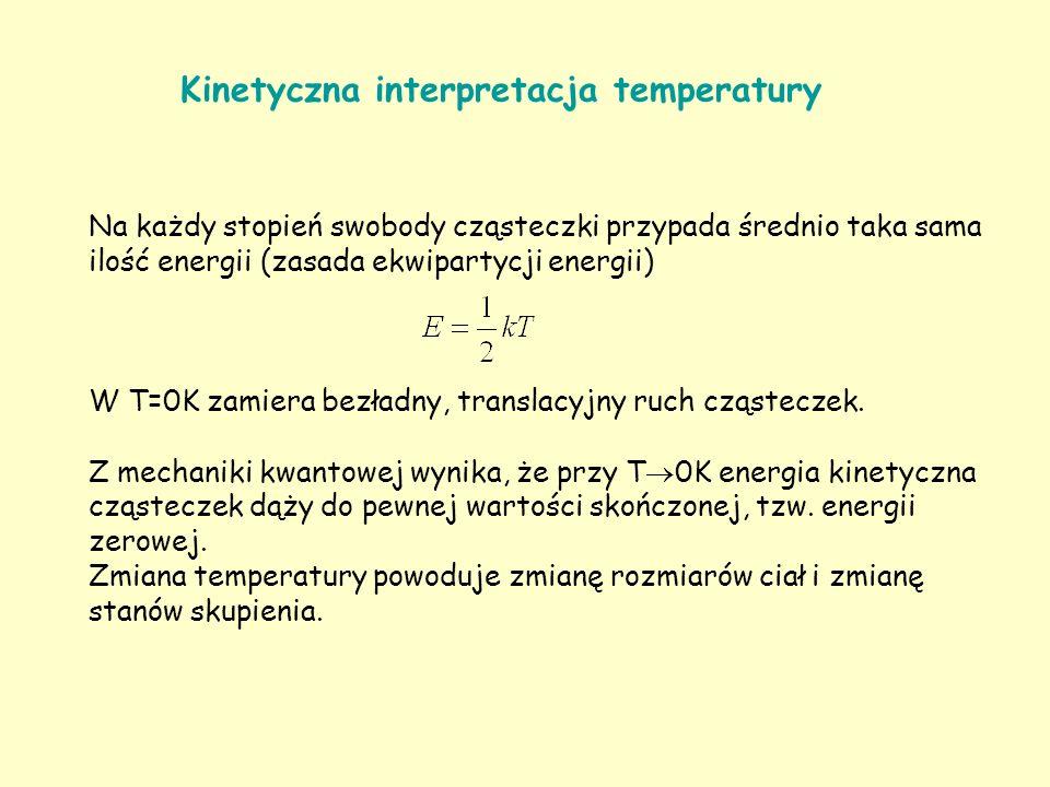Kinetyczna interpretacja temperatury Na każdy stopień swobody cząsteczki przypada średnio taka sama ilość energii (zasada ekwipartycji energii) W T=0K