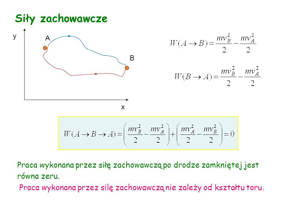 Siły zachowawcze x y A B Praca wykonana przez siłę zachowawczą po drodze zamkniętej jest równa zeru. Praca wykonana przez silę zachowawczą nie zależy