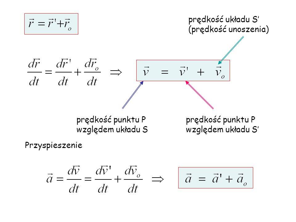 prędkość punktu P względem układu S prędkość punktu P względem układu S prędkość układu S (prędkość unoszenia) Przyspieszenie