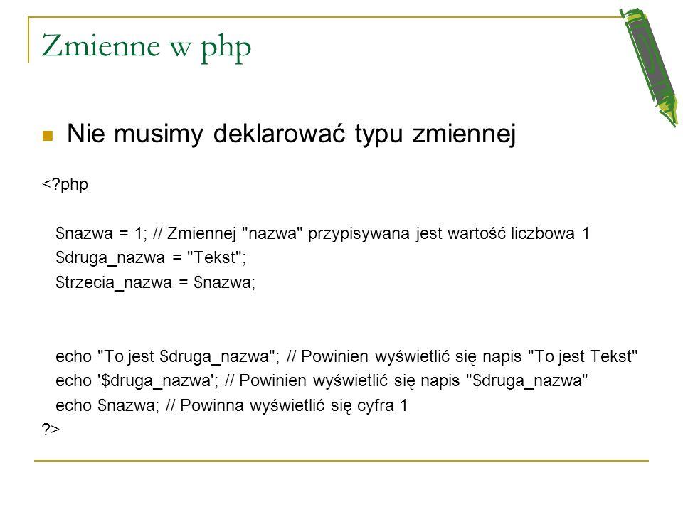 Komentarze Jednowierszowy, podobnie jak w C i JavaScript // lub # Wielowierszowy: /* przykład komentarza wielowierszowego */