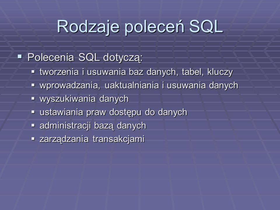Rodzaje poleceń SQL Polecenia SQL dotyczą: Polecenia SQL dotyczą: tworzenia i usuwania baz danych, tabel, kluczy tworzenia i usuwania baz danych, tabel, kluczy wprowadzania, uaktualniania i usuwania danych wprowadzania, uaktualniania i usuwania danych wyszukiwania danych wyszukiwania danych ustawiania praw dostępu do danych ustawiania praw dostępu do danych administracji bazą danych administracji bazą danych zarządzania transakcjami zarządzania transakcjami