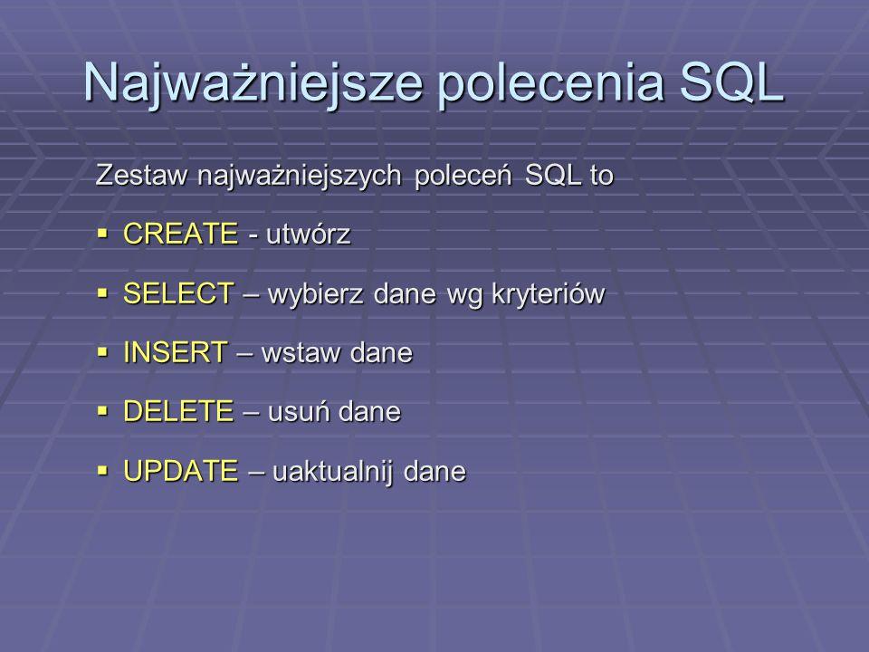 Najważniejsze polecenia SQL Zestaw najważniejszych poleceń SQL to CREATE - utwórz CREATE - utwórz SELECT – wybierz dane wg kryteriów SELECT – wybierz dane wg kryteriów INSERT – wstaw dane INSERT – wstaw dane DELETE – usuń dane DELETE – usuń dane UPDATE – uaktualnij dane UPDATE – uaktualnij dane