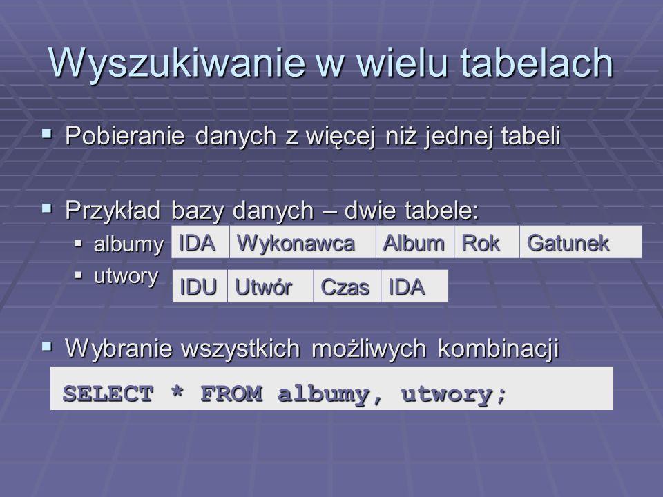 Wyszukiwanie w wielu tabelach Pobieranie danych z więcej niż jednej tabeli Pobieranie danych z więcej niż jednej tabeli Przykład bazy danych – dwie tabele: Przykład bazy danych – dwie tabele: albumy albumy utwory utwory Wybranie wszystkich możliwych kombinacji rekordów z obu tabel (iloczyn kartezjański): Wybranie wszystkich możliwych kombinacji rekordów z obu tabel (iloczyn kartezjański): IDAWykonawcaAlbumRokGatunek IDUUtwórCzasIDA SELECT * FROM albumy, utwory;