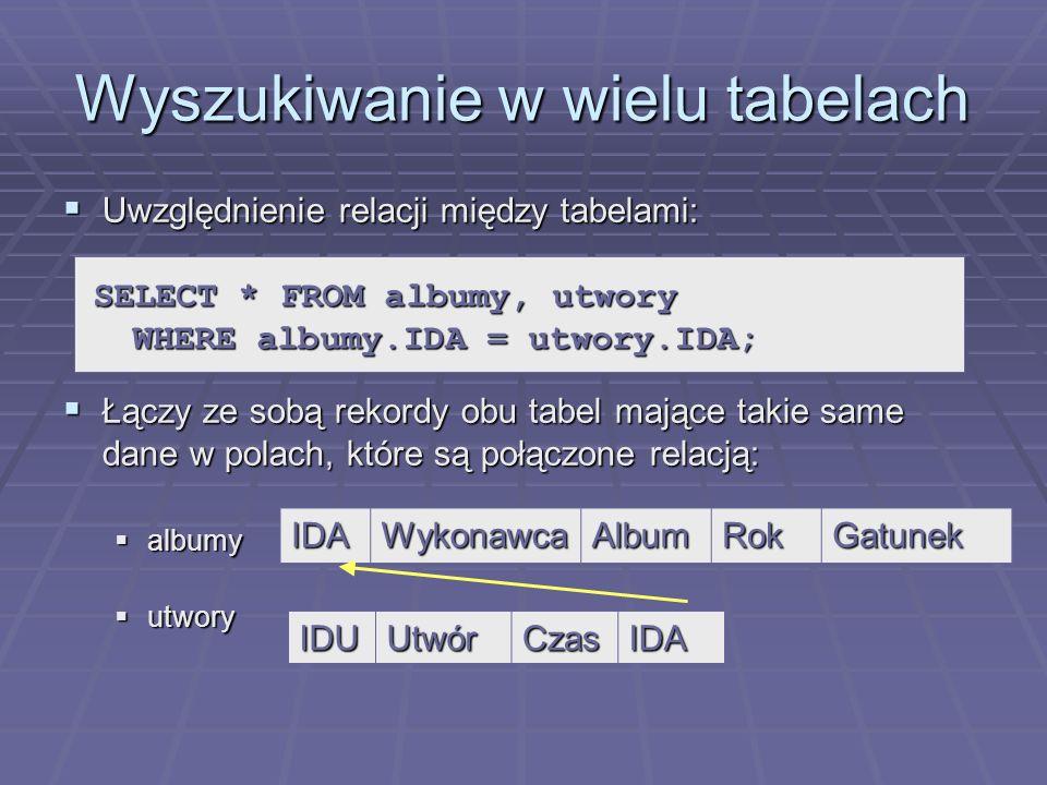 Wyszukiwanie w wielu tabelach Uwzględnienie relacji między tabelami: Uwzględnienie relacji między tabelami: Łączy ze sobą rekordy obu tabel mające takie same dane w polach, które są połączone relacją: Łączy ze sobą rekordy obu tabel mające takie same dane w polach, które są połączone relacją: albumy albumy utwory utwory SELECT * FROM albumy, utwory WHERE albumy.IDA = utwory.IDA; IDAWykonawcaAlbumRokGatunek IDUUtwórCzasIDA