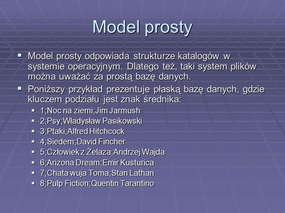 Model prosty Model prosty odpowiada strukturze katalogów w systemie operacyjnym. Dlatego też, taki system plików można uważać za prostą bazę danych. M