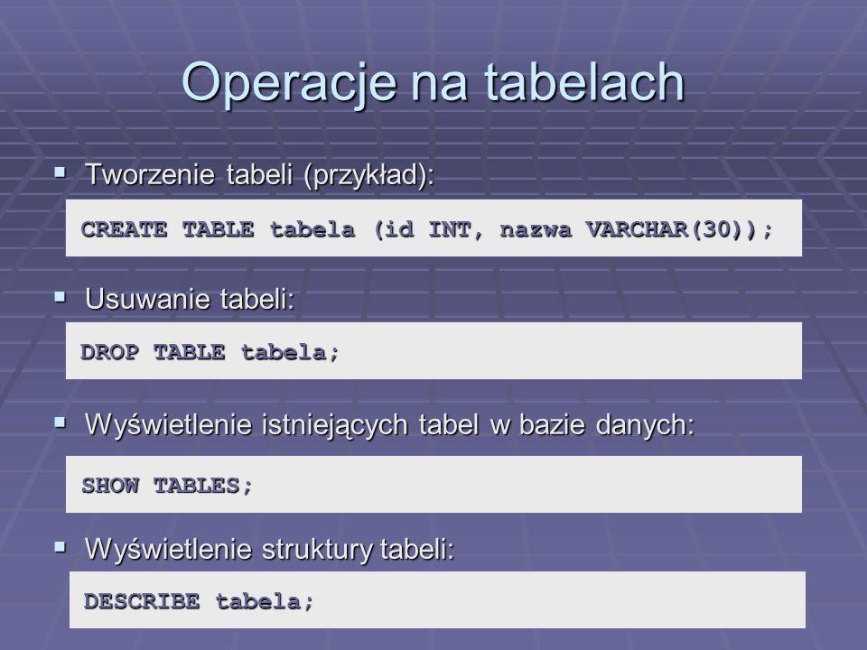 Operacje na tabelach Tworzenie tabeli (przykład): Tworzenie tabeli (przykład): Usuwanie tabeli: Usuwanie tabeli: Wyświetlenie istniejących tabel w bazie danych: Wyświetlenie istniejących tabel w bazie danych: Wyświetlenie struktury tabeli: Wyświetlenie struktury tabeli: CREATE TABLE tabela (id INT, nazwa VARCHAR(30)); DROP TABLE tabela; SHOW TABLES; DESCRIBE tabela;