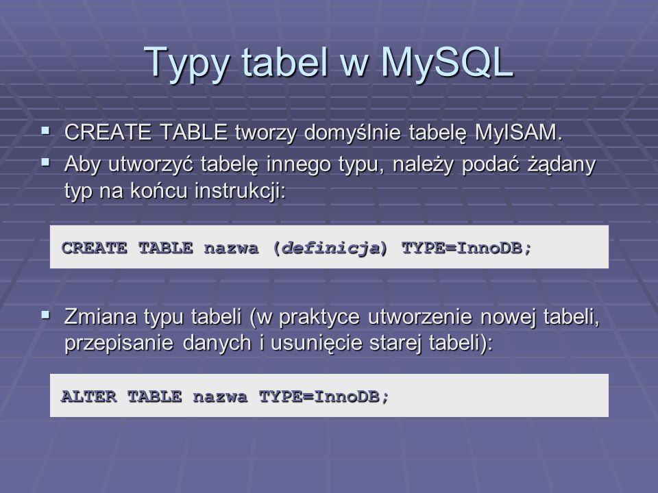 Typy tabel w MySQL CREATE TABLE tworzy domyślnie tabelę MyISAM. CREATE TABLE tworzy domyślnie tabelę MyISAM. Aby utworzyć tabelę innego typu, należy p