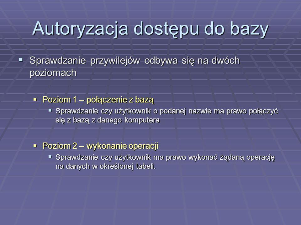 Autoryzacja dostępu do bazy Sprawdzanie przywilejów odbywa się na dwóch poziomach Sprawdzanie przywilejów odbywa się na dwóch poziomach Poziom 1 – połączenie z bazą Poziom 1 – połączenie z bazą Sprawdzanie czy użytkownik o podanej nazwie ma prawo połączyć się z bazą z danego komputera Sprawdzanie czy użytkownik o podanej nazwie ma prawo połączyć się z bazą z danego komputera Poziom 2 – wykonanie operacji Poziom 2 – wykonanie operacji Sprawdzanie czy użytkownik ma prawo wykonać żądaną operację na danych w określonej tabeli.