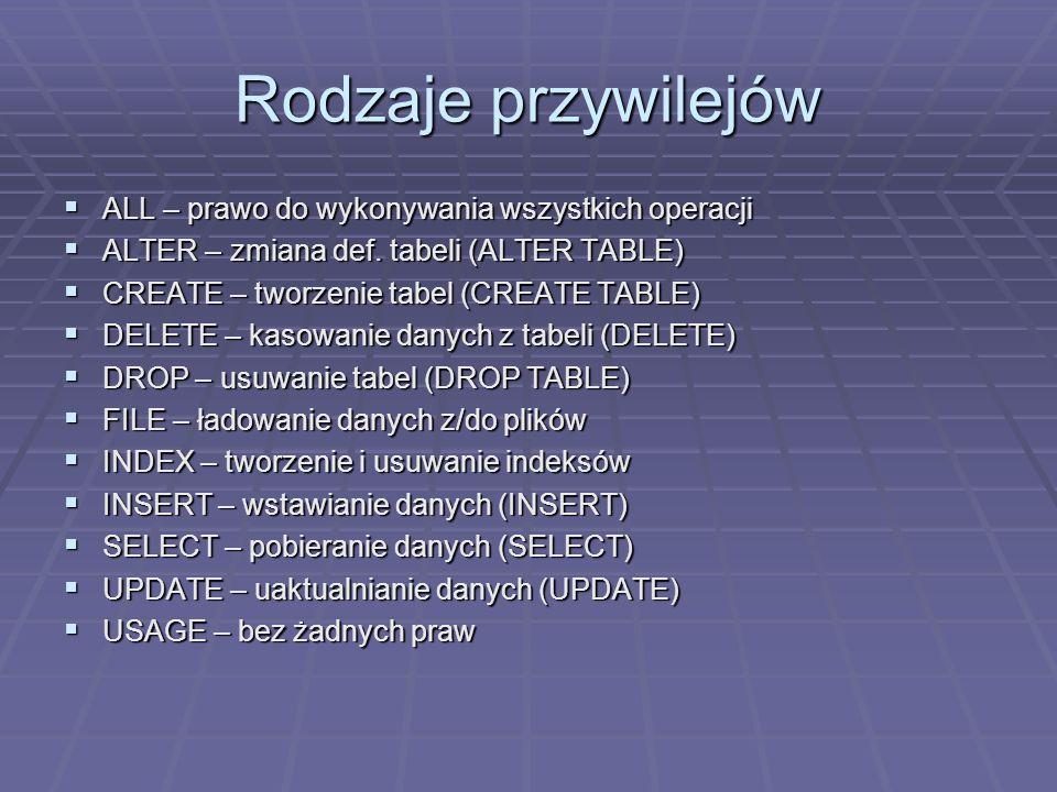 Rodzaje przywilejów ALL – prawo do wykonywania wszystkich operacji ALL – prawo do wykonywania wszystkich operacji ALTER – zmiana def. tabeli (ALTER TA