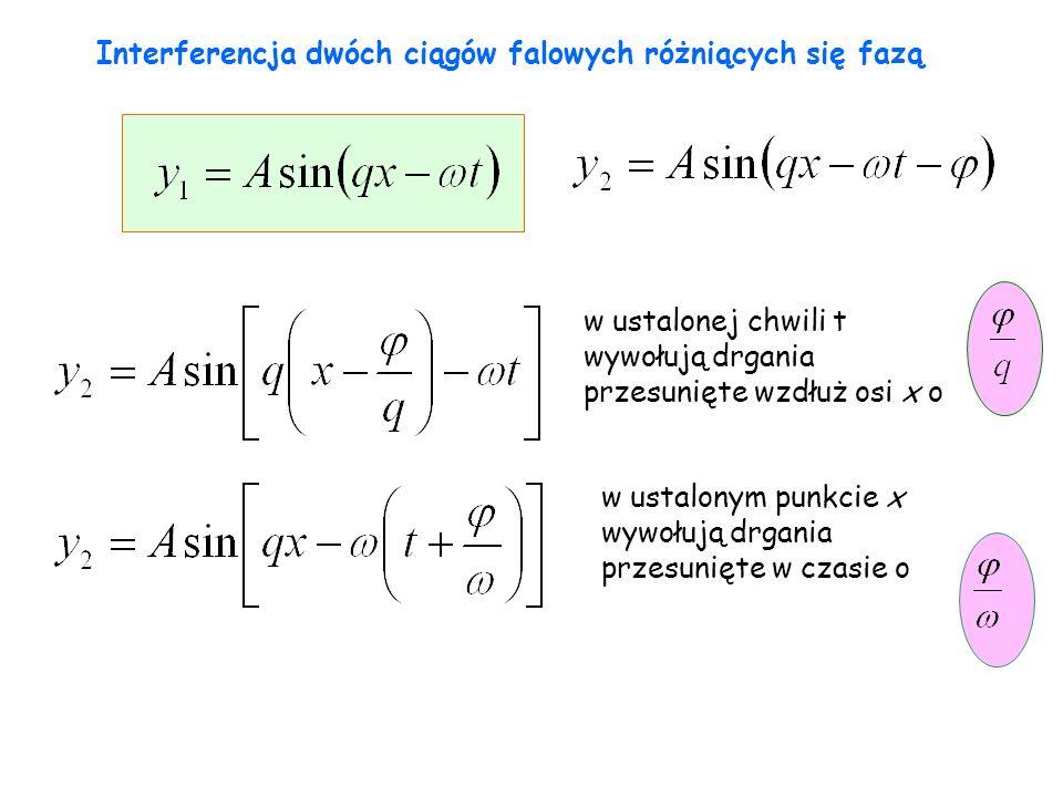 Interferencja dwóch ciągów falowych różniących się fazą w ustalonej chwili t wywołują drgania przesunięte wzdłuż osi x o w ustalonym punkcie x wywołuj