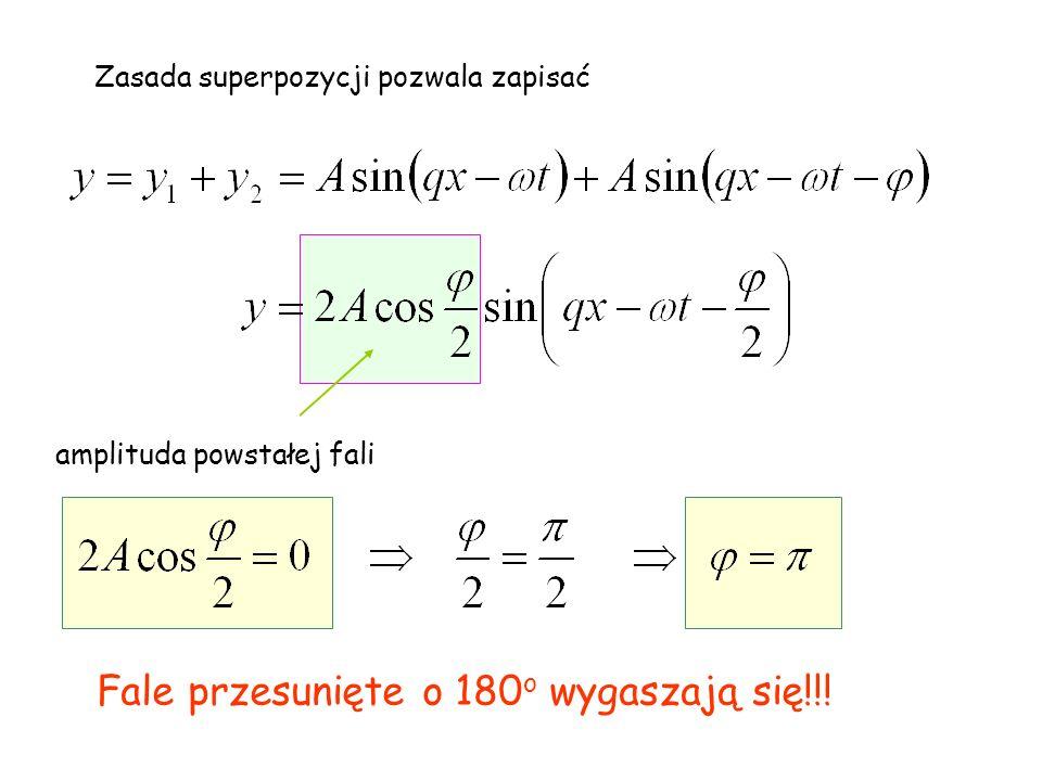 amplituda powstałej fali Zasada superpozycji pozwala zapisać Fale przesunięte o 180 o wygaszają się!!!
