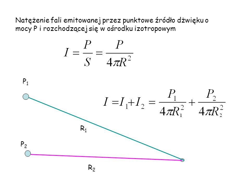 Natężenie fali emitowanej przez punktowe źródło dżwięku o mocy P i rozchodzącej się w ośrodku izotropowym R1R1 R2R2 P1P1 P2P2